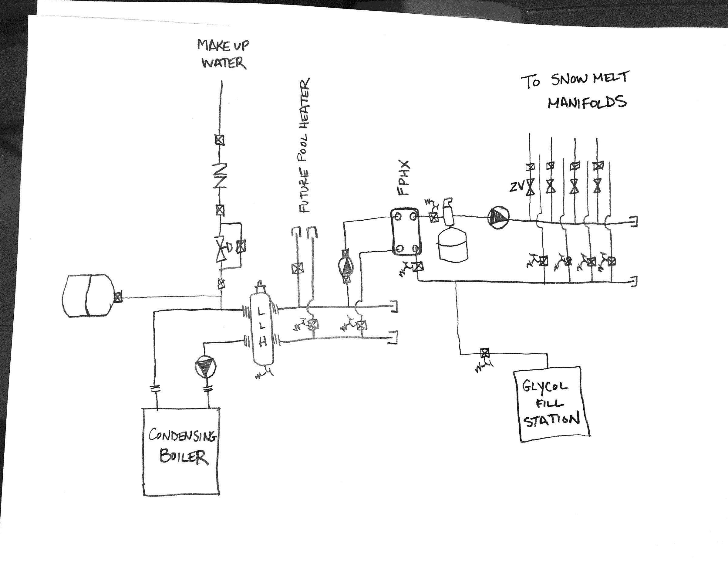 First Snowmelt Project Near Boiler Schematic