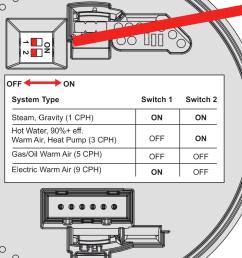 honeywell ct87n wiring diagram honeywell thermostat wiring honeywell rth8500 wiring diagram honeywell thermostat th8320u1008 wiring diagram [ 946 x 1162 Pixel ]