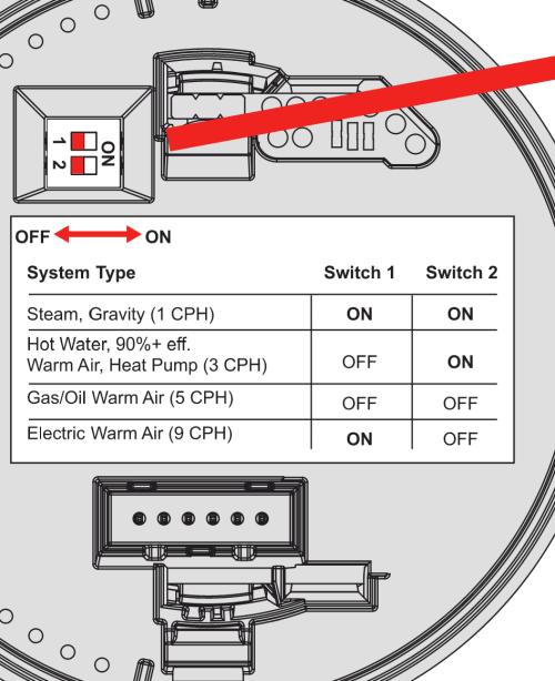 small resolution of honeywell ct87n wiring diagram honeywell thermostat wiring honeywell rth8500 wiring diagram honeywell thermostat th8320u1008 wiring diagram