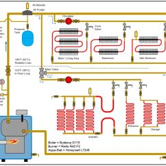 Heating Wiring Diagram Multiple Zones Iron Cementite Phase 6 Zone Boiler And Piping Buderus Honeywell