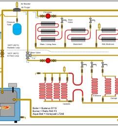piping diagram hydronic heating wiring diagram meta [ 1374 x 1038 Pixel ]