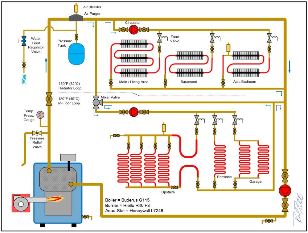 medium resolution of piping diagram hydronic heating wiring diagram meta