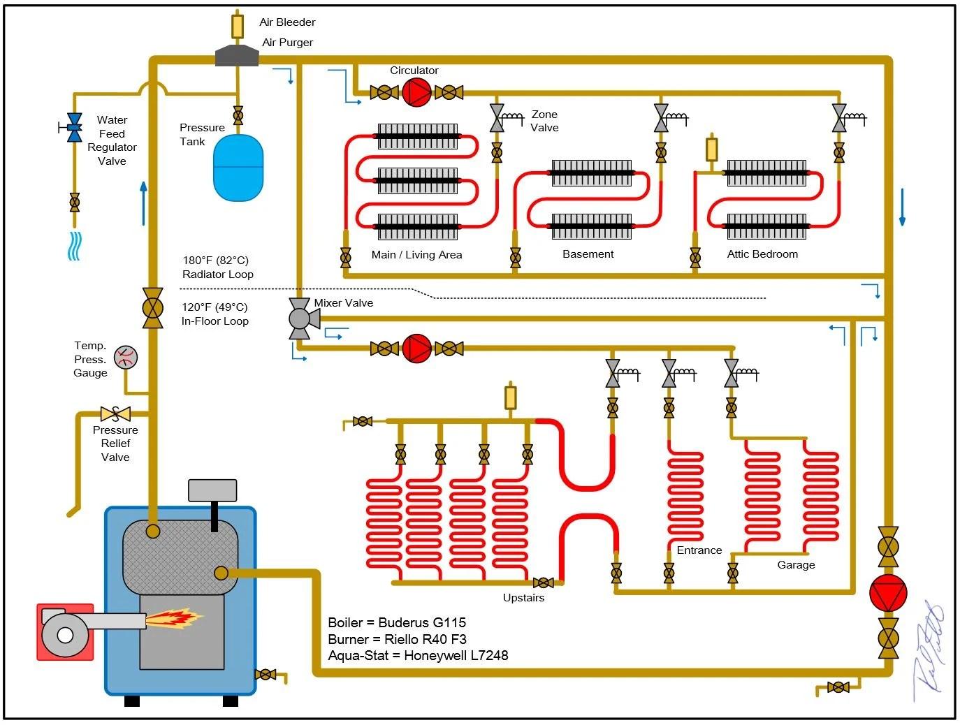 hight resolution of piping diagram hydronic heating wiring diagram meta