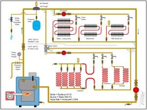 6 zone boiler wiring and piping, Buderus, Honeywell
