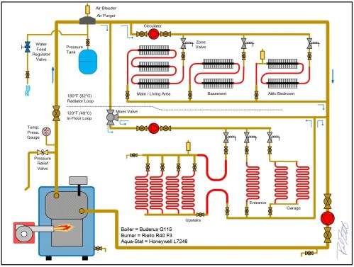 small resolution of piping diagram hydronic heating wiring diagram meta