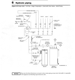 are there really 10 1 mod cons heating help the wall rh forum heatinghelp com knight boiler piping diagrams knight boiler piping diagrams [ 3400 x 4677 Pixel ]