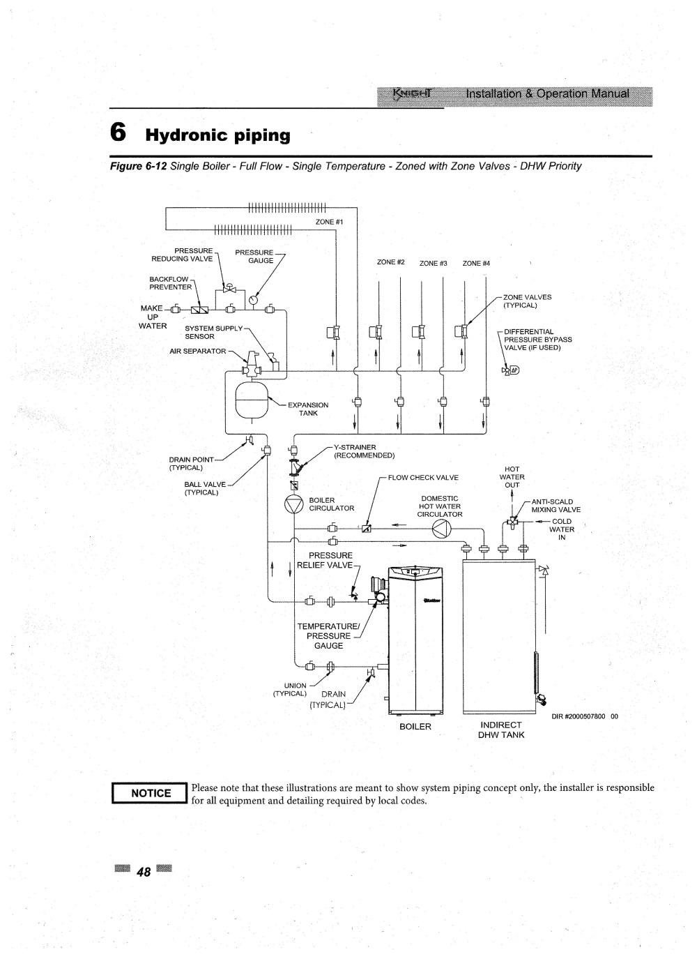 medium resolution of are there really 10 1 mod cons heating help the wall rh forum heatinghelp com knight boiler piping diagrams knight boiler piping diagrams