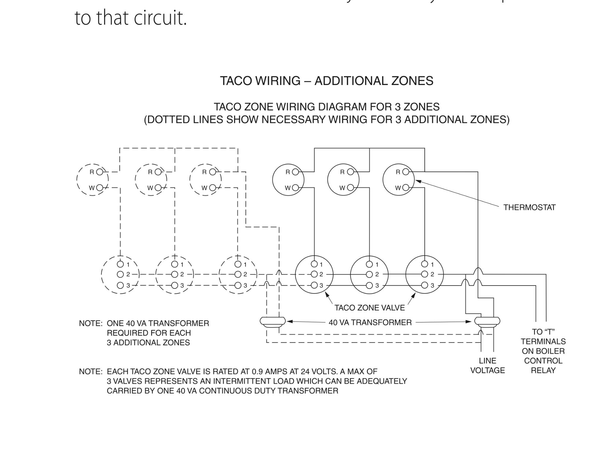 2 Thermostat 2 Zone Valve Wiring