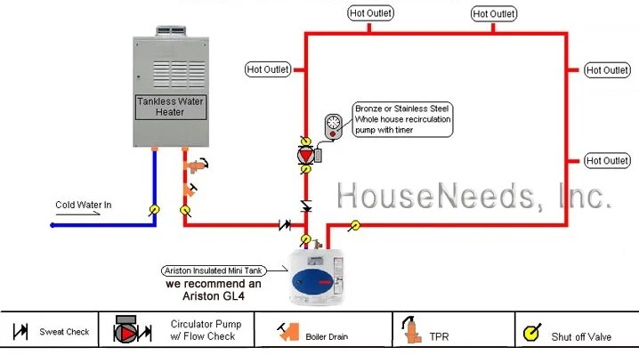 110 Volt Baseboard Heaters Wiring Diagram Tankless Water Heater With Storage Tank Heating Help