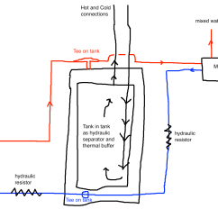 Tankless Water Heater Piping Diagram 1994 Gmc Sierra 1500 Wiring Indirect Radiant Heat Primary