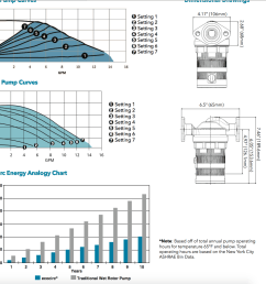 taco circulator pump wiring diagram taco valve wiring wiring taco sr503 switching relay honeywell switching relay wiring diagram [ 1227 x 1046 Pixel ]