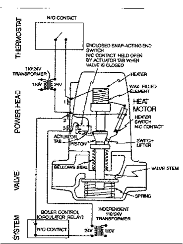 Run a C-Wire to #2 on a Taco Valve? Other location