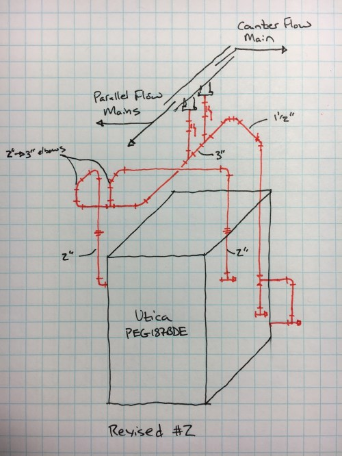small resolution of piping diagram steam boiler