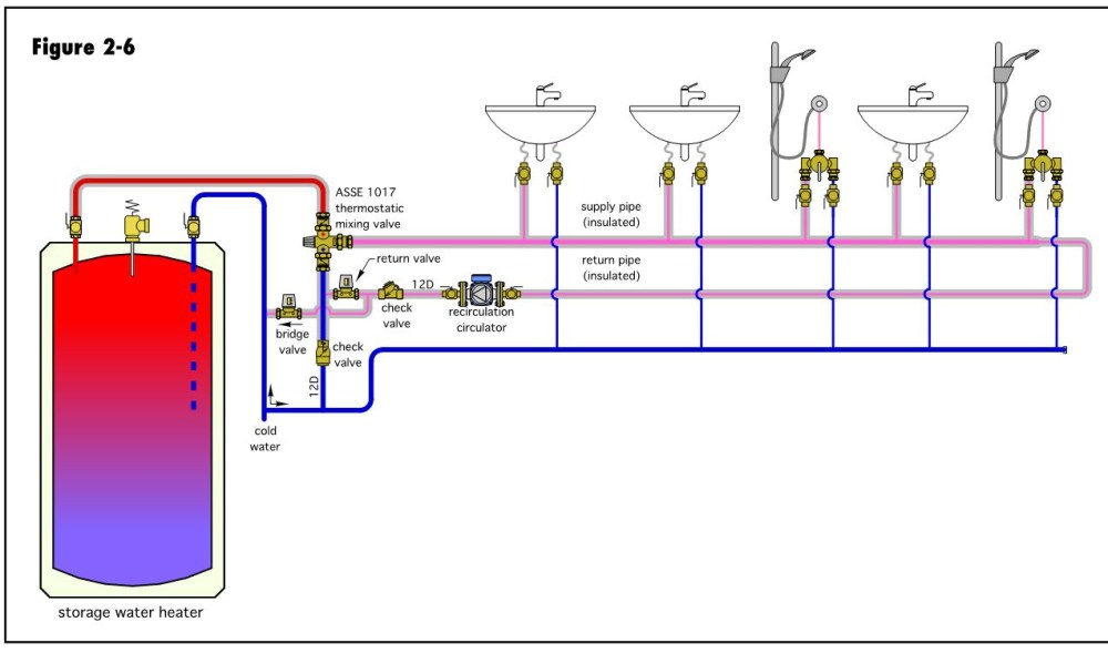 medium resolution of idronics has this diagram for a storage tank would it be any different for an instantaneous