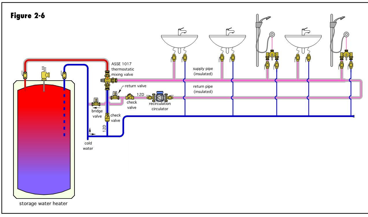 hight resolution of idronics has this diagram for a storage tank would it be any different for an instantaneous