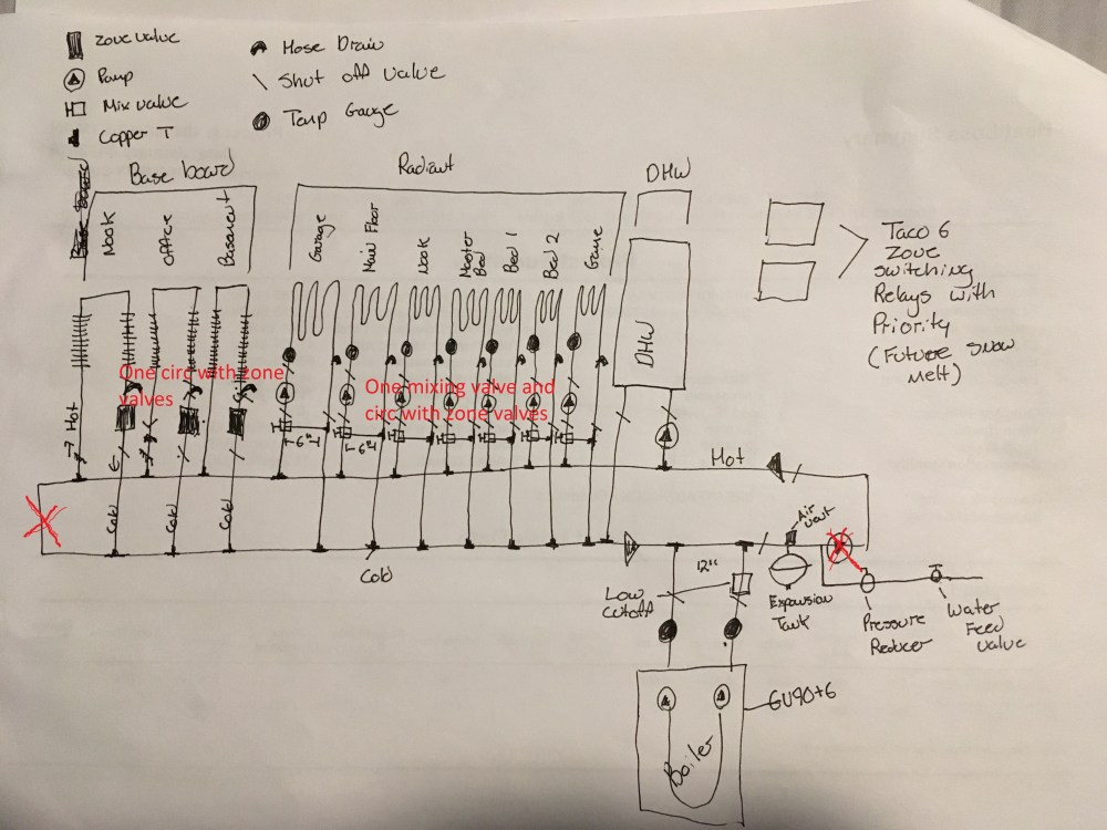medium resolution of radiant baseboard mechanic room piping layout design u2014 heatingerrl1r2fojr3 jpg 2 1m