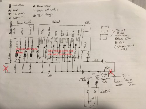 small resolution of radiant baseboard mechanic room piping layout design u2014 heatingerrl1r2fojr3 jpg 2 1m