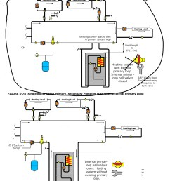 radiant baseboard mechanic room piping layout design heating rh forum heatinghelp com multiple boiler piping diagram [ 1482 x 1920 Pixel ]