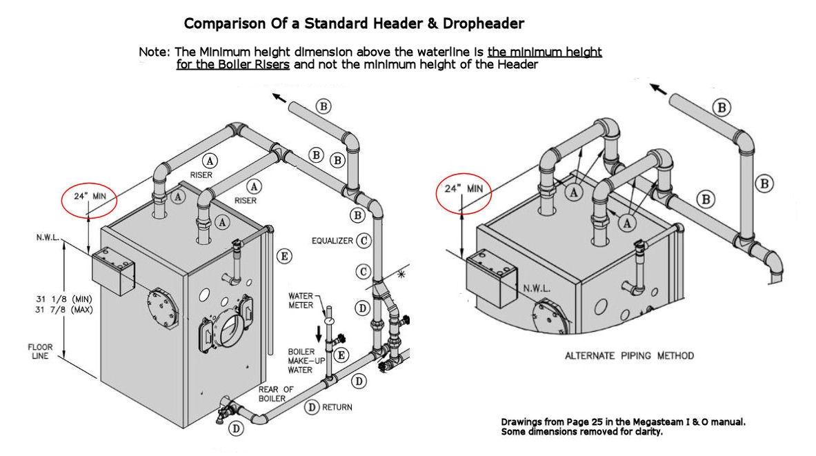 Burnham Boiler Piping — Heating Help: The Wall