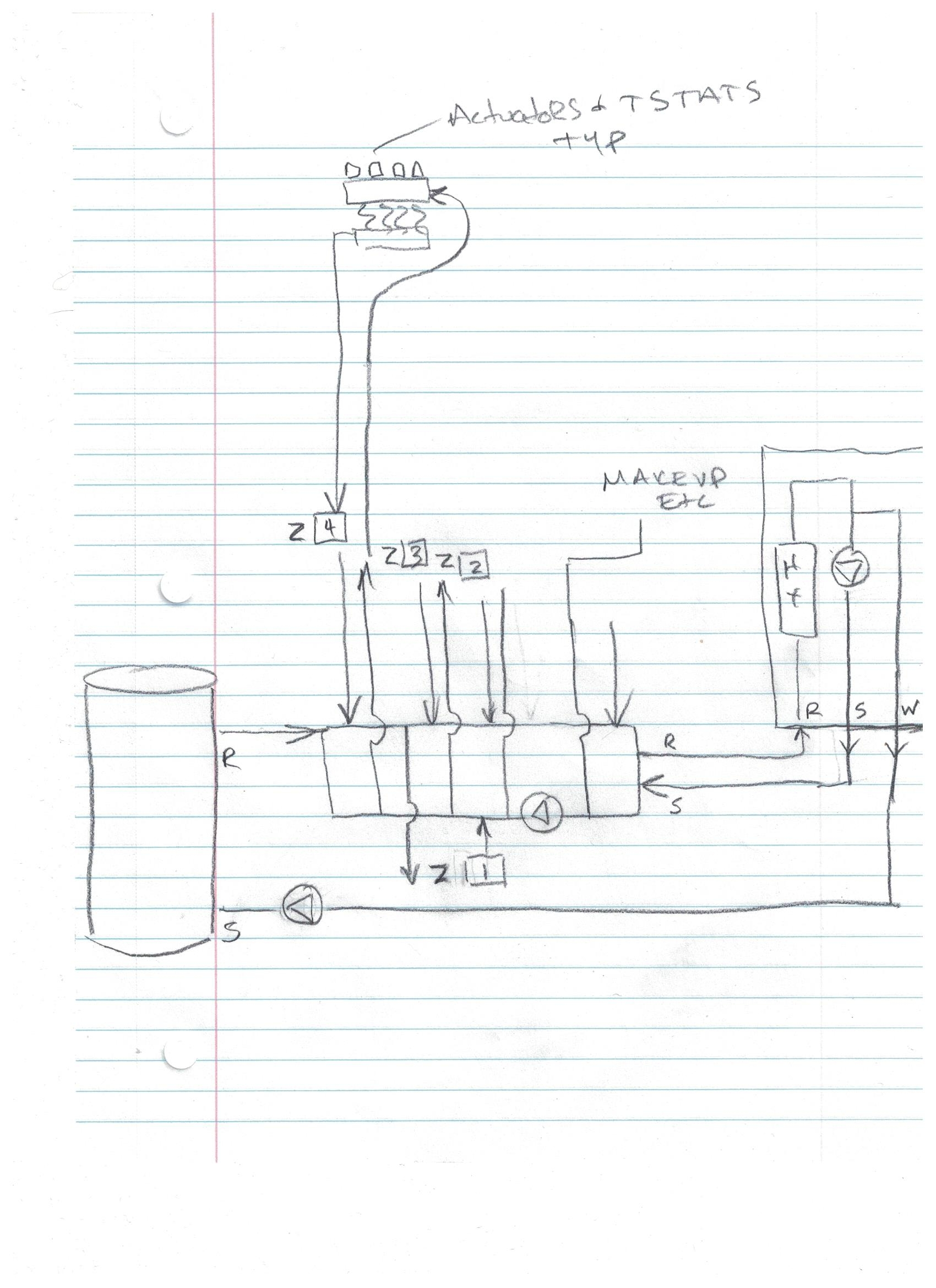 Is this good near boiler piping — Heating Help: The Wall