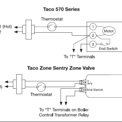 Taco 571 Zone Valve Wiring Diagram Hogtunes : 30 Images - Diagrams | Edmiracle.co