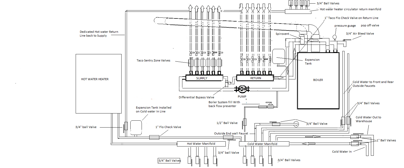 Internal Expansion Tank inside Boiler — Heating Help: The Wall