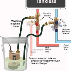 Rheem Tankless Electric Water Heater Wiring Diagram Obd2 Ford Where Did My Hot Shower Go? — Heating Help: The Wall