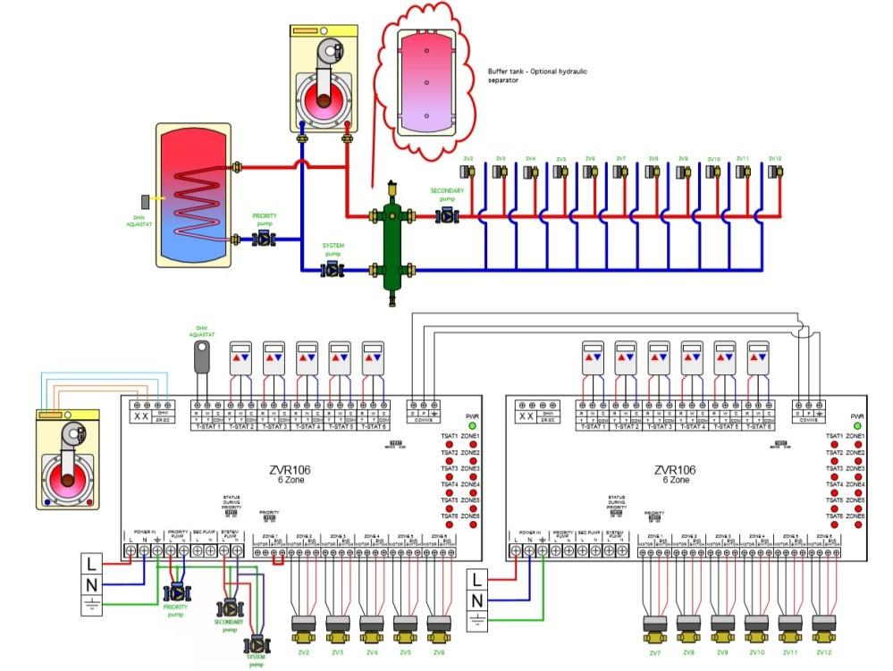 medium resolution of  caleffi zone controls heating help the wall on taco circulator pump breakdown