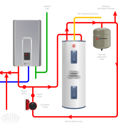 radiant heat navien radiant heat hot water boiler piping diagrams for a 13 285 combi boiler w domestic recirc [ 900 x 926 Pixel ]