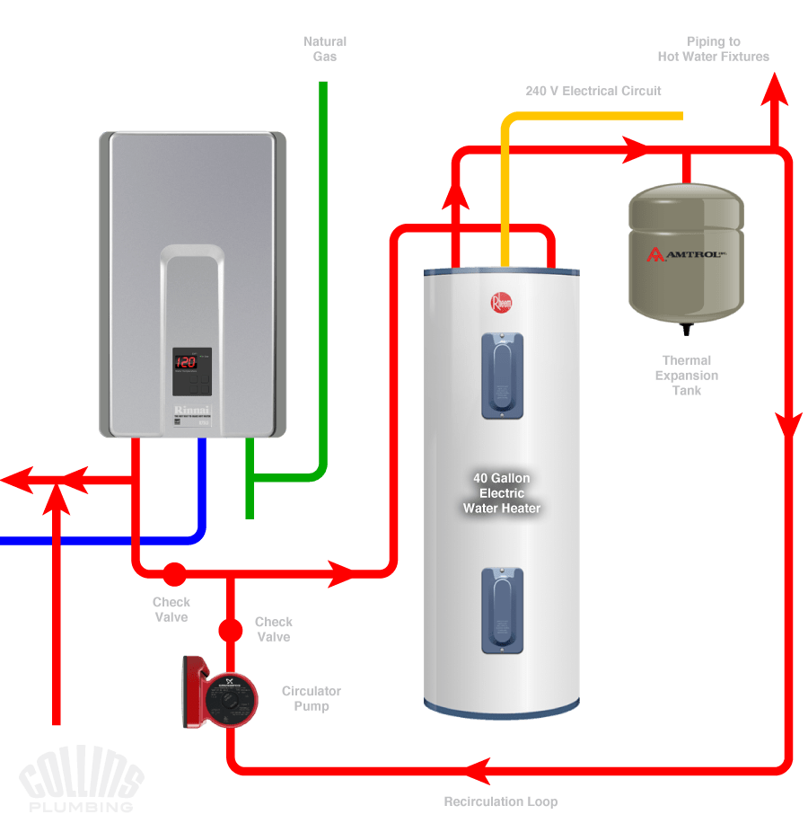 medium resolution of radiant heat navien radiant heat hot water boiler piping diagrams for a 13 285 combi boiler w domestic recirc