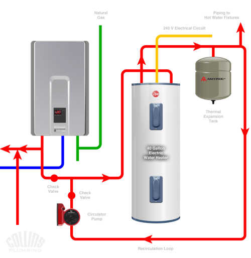 small resolution of radiant heat navien radiant heat hot water boiler piping diagrams for a 13 285 combi boiler w domestic recirc