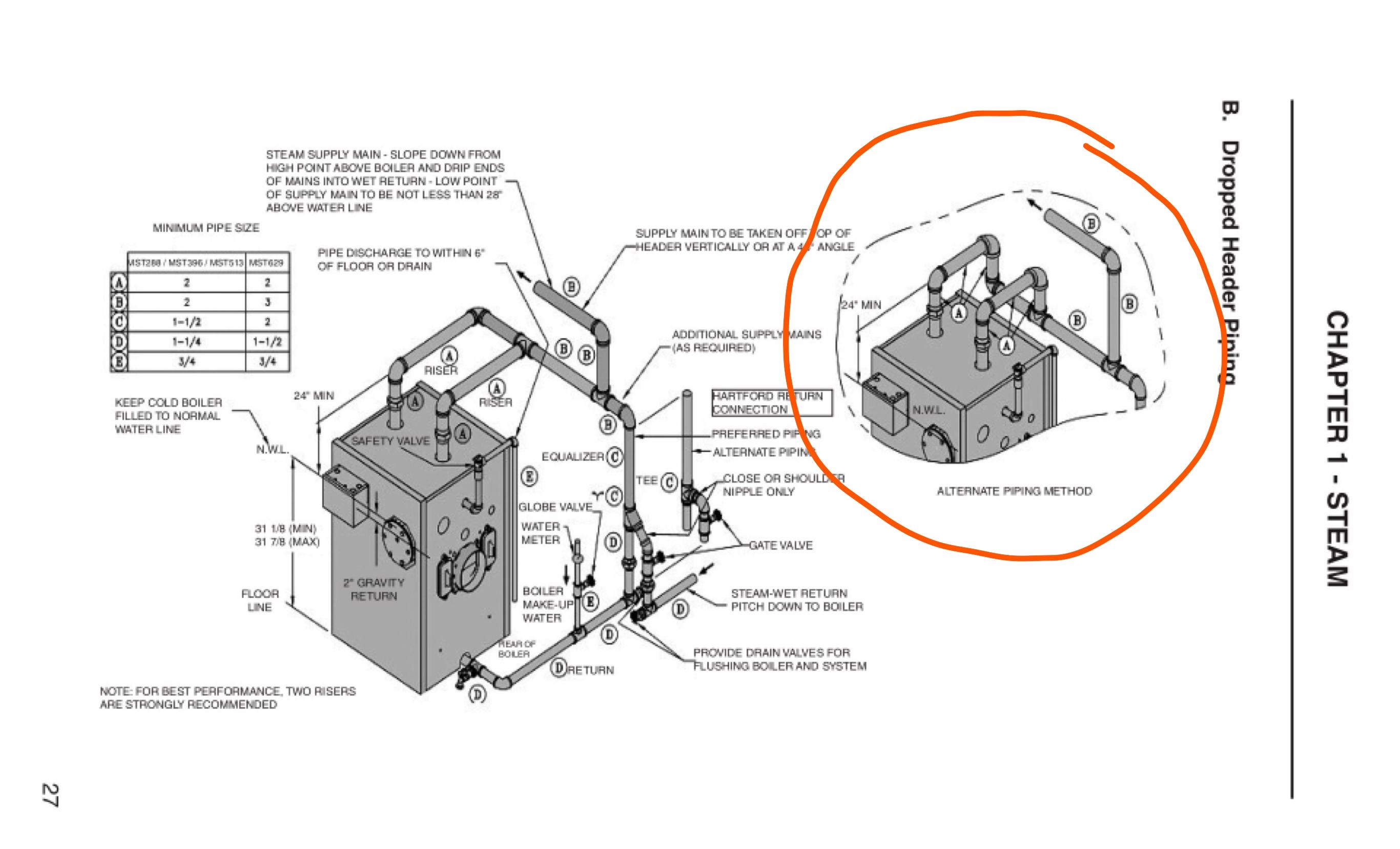 Vxt Water Feeder Wiring Diagram : 31 Wiring Diagram Images