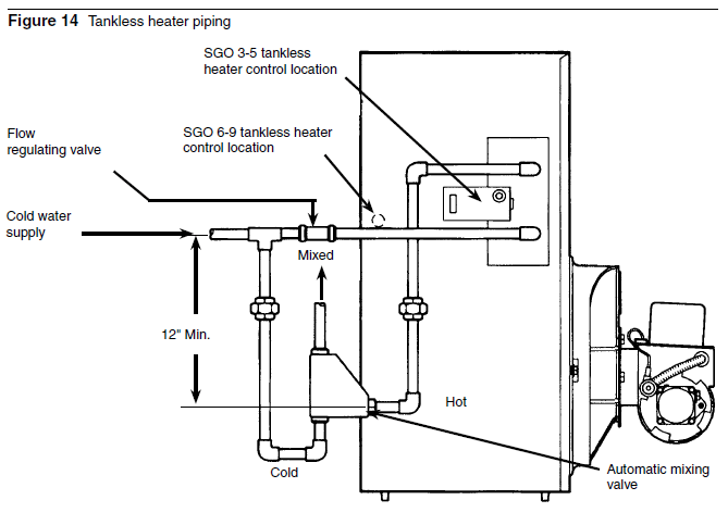 Tankless Heater Piping — Heating Help: The Wall
