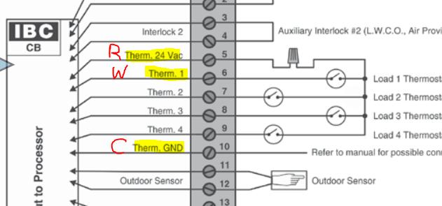 IBC SL 14-115 G3 vs HC 20-125 — Heating Help: The Wall