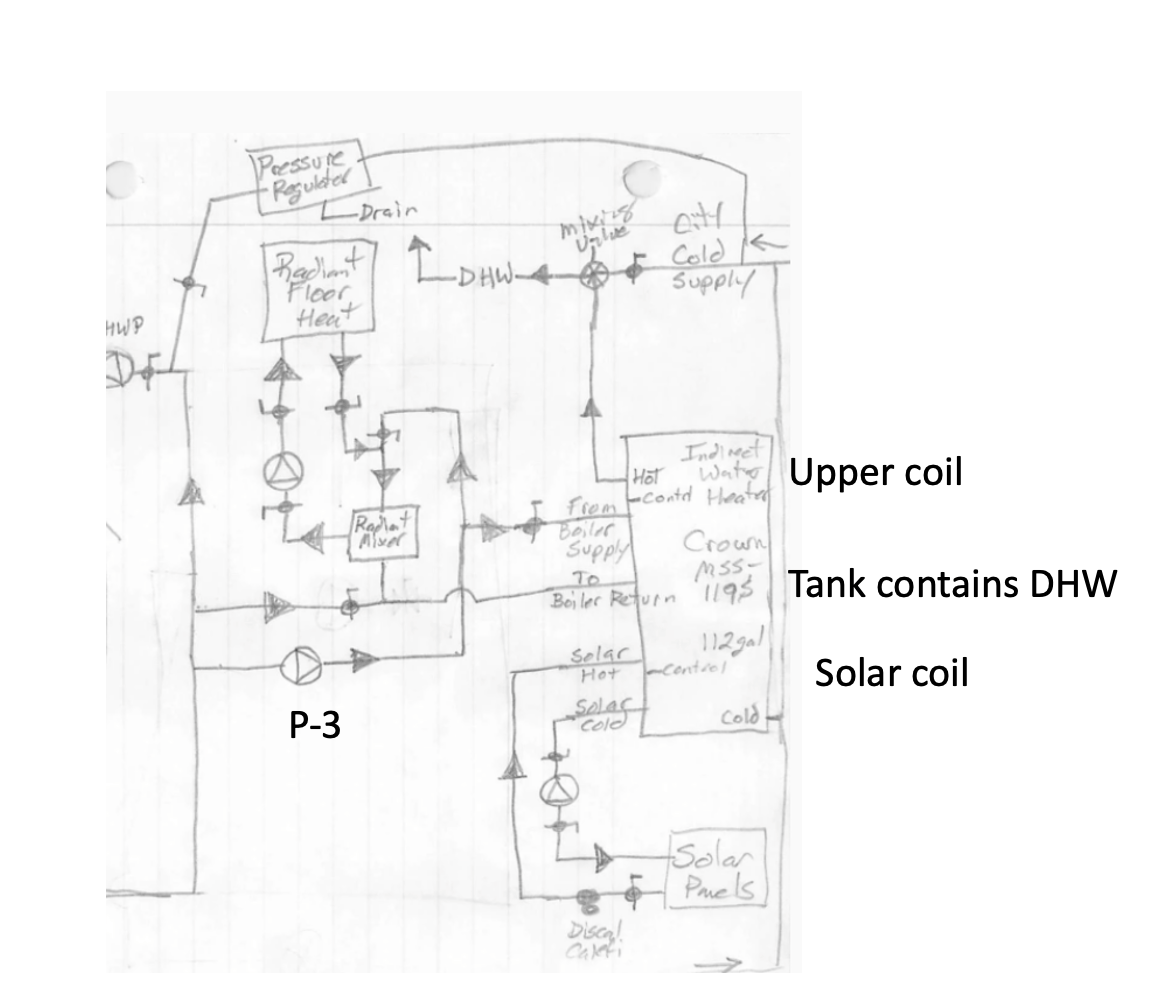 Trying to understand my complicated boiler system