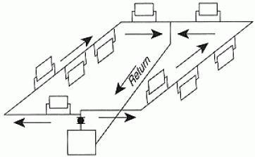Split Loop? — Heating Help: The Wall