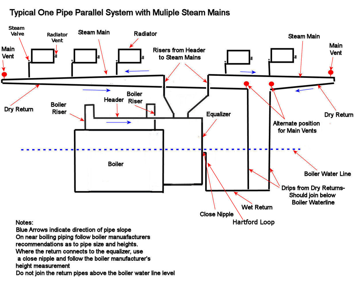 honeywell aquastat l4006a wiring diagram reticular formation vision pro 8000 library 1 pipe parallel steam multiple mains gandul 45