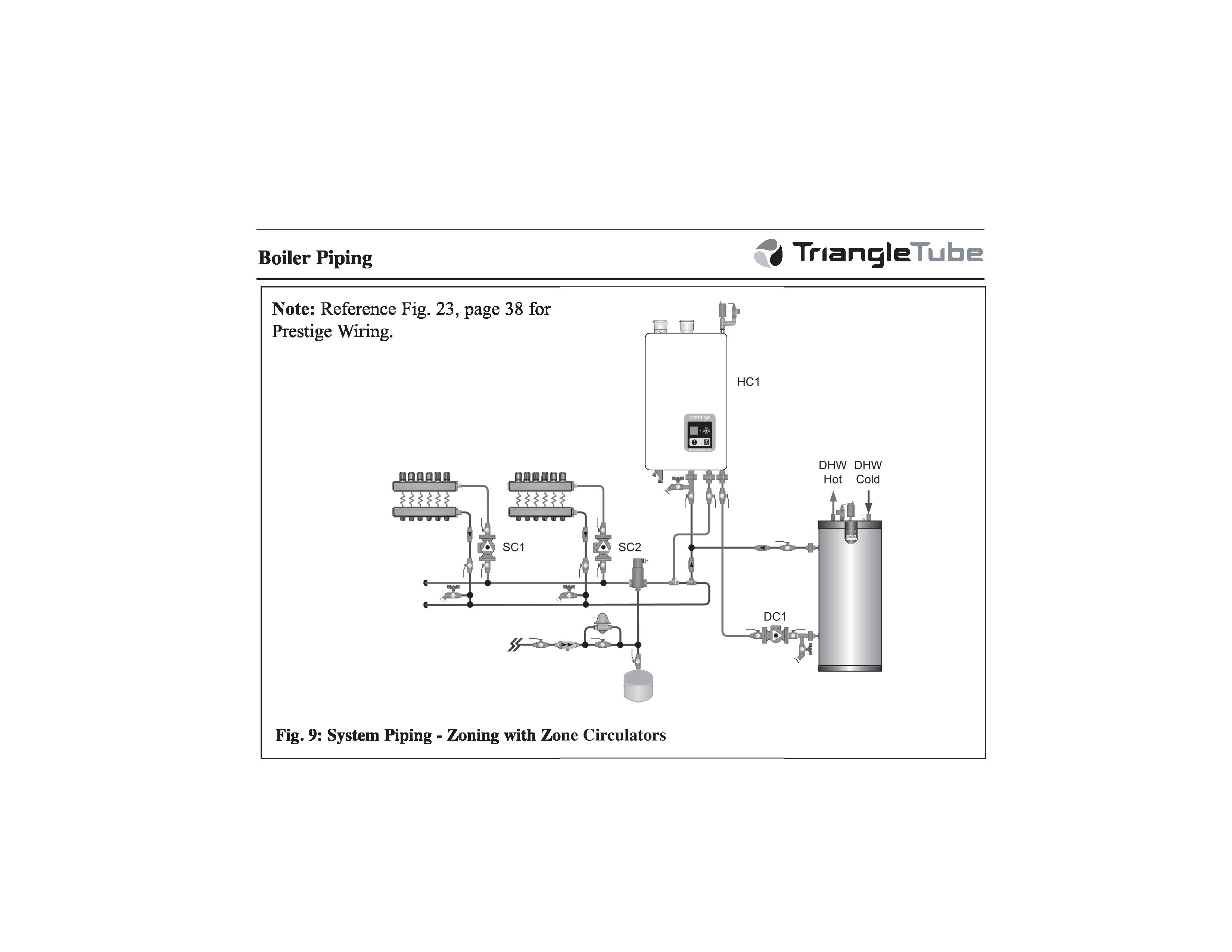 prestige boiler installation manual