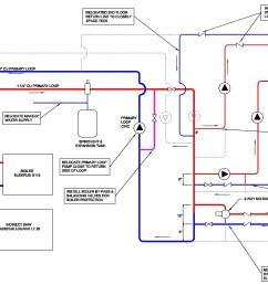 images of utica boiler system [ 2936 x 1386 Pixel ]