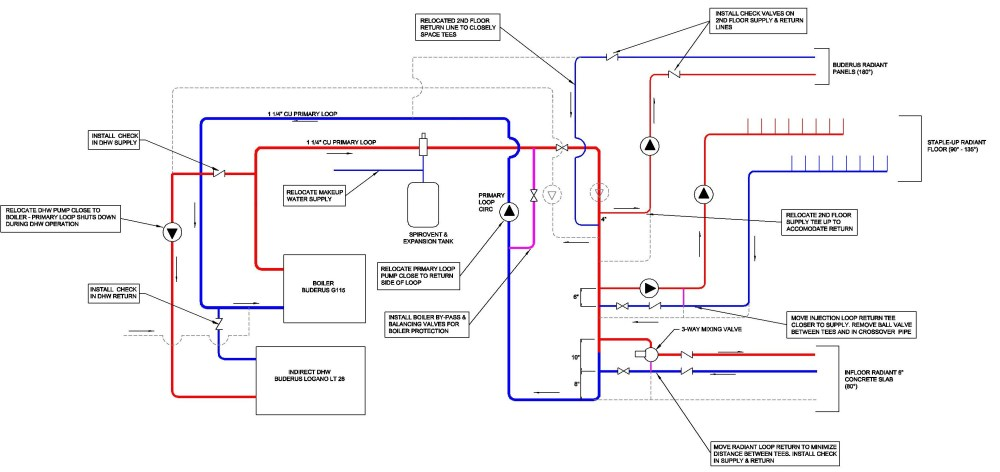 medium resolution of images of utica boiler system