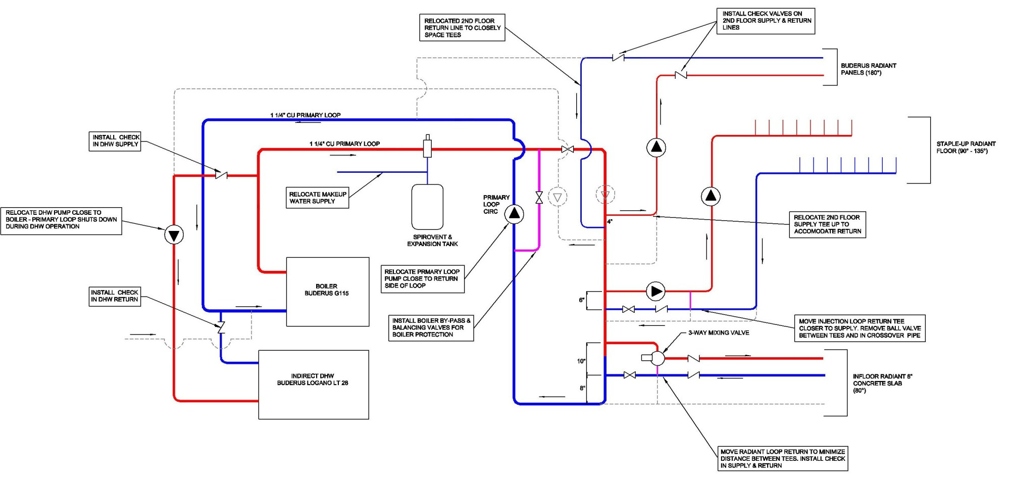 hight resolution of images of utica boiler system
