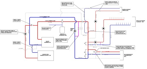 small resolution of images of utica boiler system