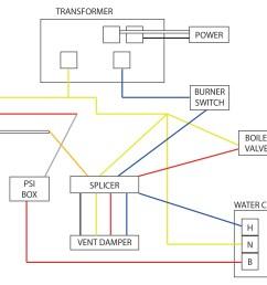 boiler hookup diagrams boiler control basics elsavadorla home hvac systems diagrams fan coil unit central heating wiring diagram [ 3092 x 1872 Pixel ]