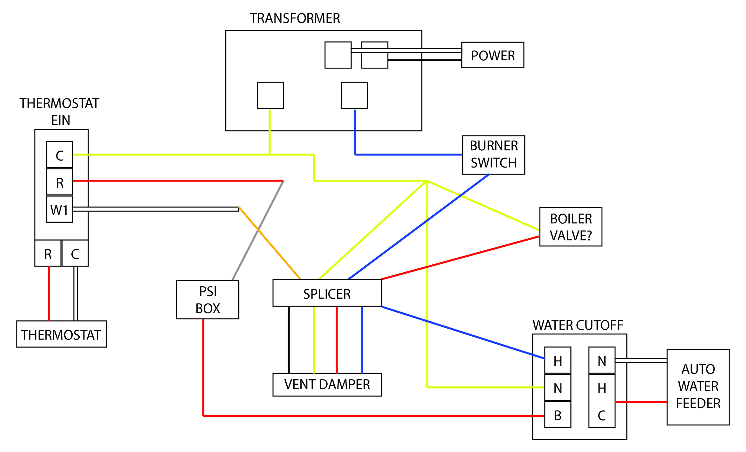 boiler thermostat wiring diagram baldor motor diagrams automatic water feeder shuts off power at low