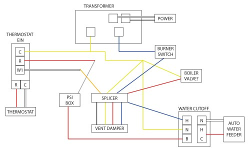 small resolution of boiler hookup diagrams boiler control basics elsavadorla home hvac systems diagrams fan coil unit central heating wiring diagram