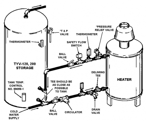 piping diagram for tankless water heater with storage tank