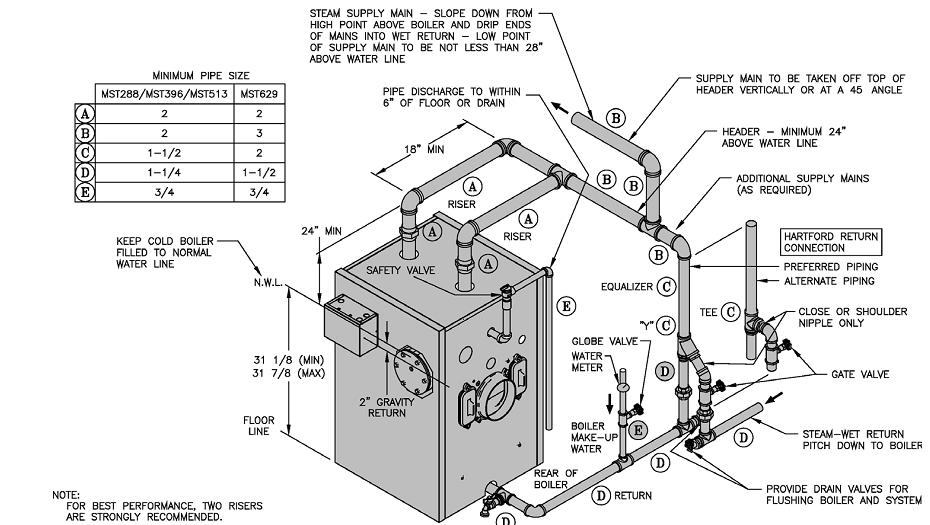 Modern laars boilers wiring diagrams photo schematic diagram unique boiler piping model electrical diagram ideas itseofo cheapraybanclubmaster Images