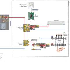 Wiring Diagram Heating Systems Briggs And Freeman Park Cities New Boiler Radiant Baseboard Taco Controls Question Help