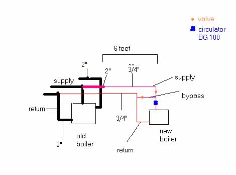 Gravity feed system conversion — Heating Help: The Wall