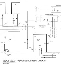 wood boiler piping diagrams buffer tank piping u2014 heating help the wallboiler jpg 0b [ 2641 x 2063 Pixel ]